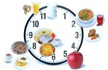 Правильное питание для похудения: меню на неделю
