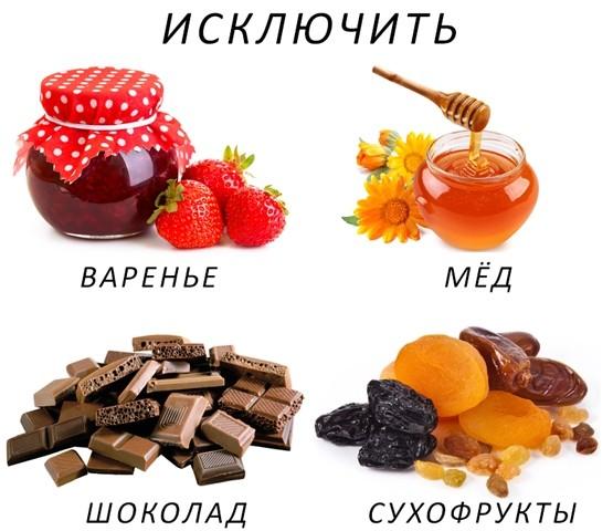 питание при сахарном диабете 2 степени